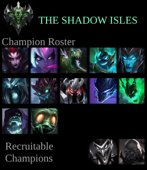 Shadow Isles Roster - Kin-Fire - Week 2