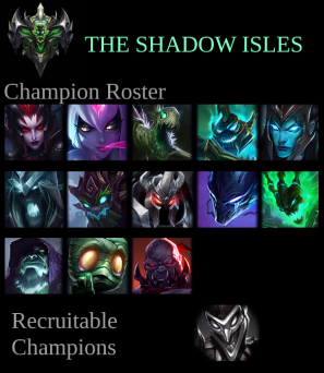 Shadow Isles Roster - Kin-Fire - Week 3